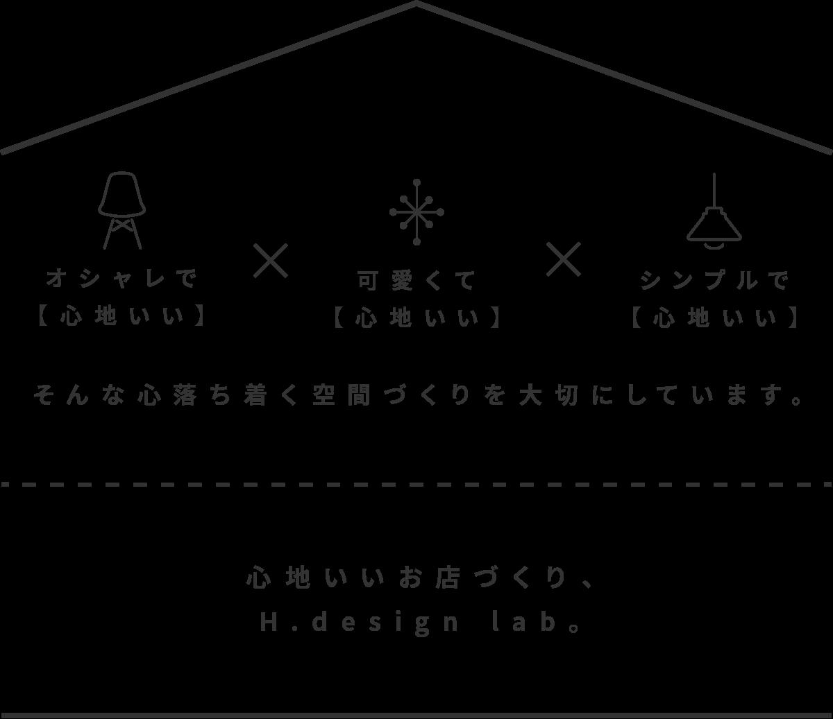 オシャレで【心地いい】× 可愛くて【心地いい】× シンプルで【心地いい】。そんな心落ち着く空間づくりを大切にしています。 心地いいお店づくり、H.design lab。